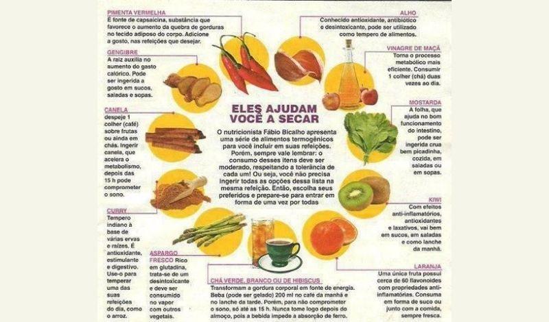 post alimentos termogencicos3